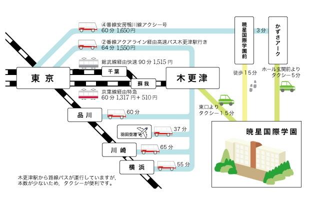 ヨハネ研究の森アクセス.jpg